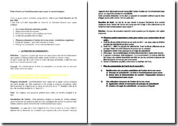 Fiche de jurisprudence sur l'enrichissement sans cause et caractéristiques : arrêt de la Première Chambre civile de la Cour de cassation du 31 mars 2011