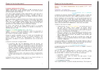 La genèse médiévale de la France : la société féodale (10e-fin 13e siècle)