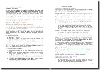 Les sources positives du droit français