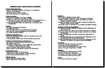 Revêtement cutané : Lésions primaires et secondaires