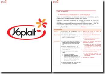 Analyse SWOT du yaourt Yoplait