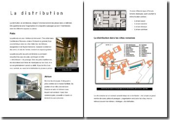 La distribution en architecture