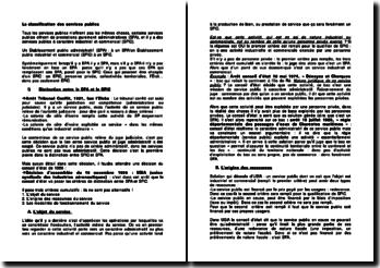 La classification des services publics : distinction entre le SPA et le SPIC