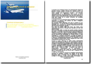 Matrice de Bartlett & Ghoshal, la congruence organisationnelle : clé de la réussite des stratégies à l'international, l'exemple d'Airbus