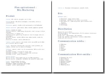 Plan opérationnel : Mix-Marketing