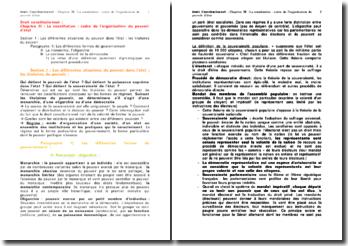 La Constitution : cadre de l'organisation du pouvoir d'Etat
