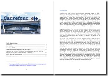Analyse stratégique de Carrefour