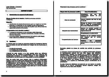 Rapport d'audit de l'entreprise Piscines Azur