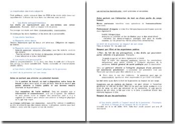 La classification des droits subjectifs