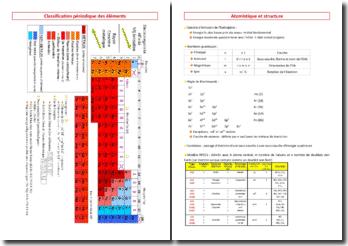 Fiche de révision de chimie (PACES)