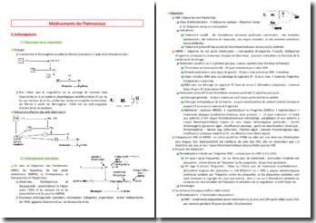 Médicaments de l'hémostase