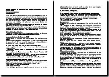 Points communs et différences des régimes totalitaires dans les années 1930