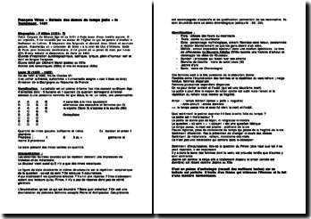 Ballade des dames du temps jadis - François Villon (1461)