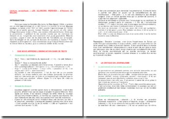 Les illusions perdues - Honoré de Balzac : le discours de Lousteau à Lucien