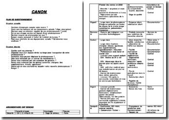 La négociation : le cas Canon