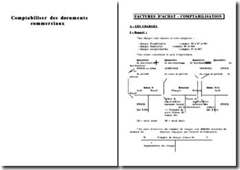 Comptabiliser des documents commerciaux