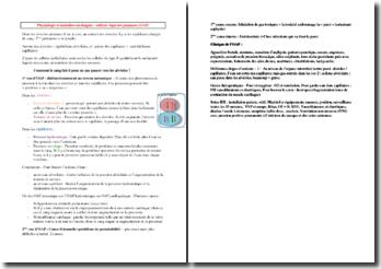 Physiologie et maladies cardiaques : oedème aigu des poumons (OAP)