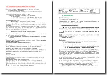 Les opérations exonérées et taxables sur option