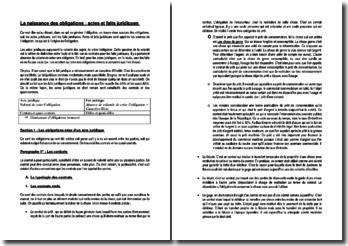 La naissance des obligations : actes et faits juridiques