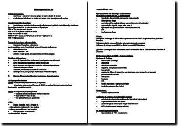 Sémiologie de l'axe HH