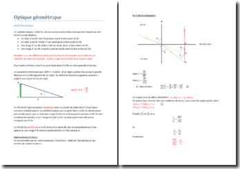 Optique géométrique : Gauss