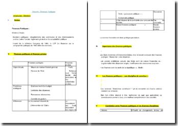 Finances Publiques (comparaison France/Liban)