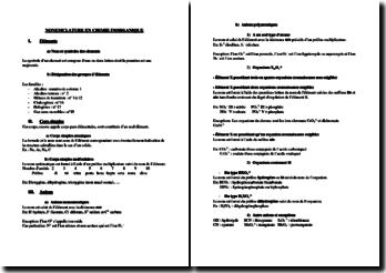 Nomenclature en chimie inorganique
