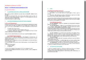 Introduction aux Institutions et au Droit
