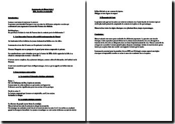 Lorenzaccio, de Musset Acte 1: rôle, fonction et originalité