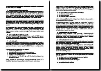 Les caractères des droits garantis de la convention européenne de sauvegarde des droits de l'homme (CESDH)