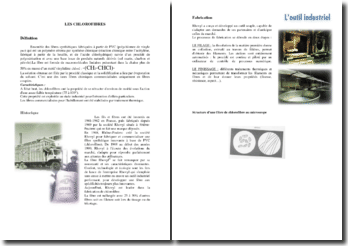 Les chlorofibres : définition, historique et fabrication