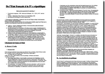 De l'Etat français à la IIème république