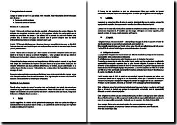 L'interprétation du contrat dans le Code civil