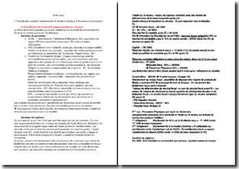 Fiscalité des sociétés Commerciales, gestion Juridique et Incidences Comptables (cours et sujet de partiel)