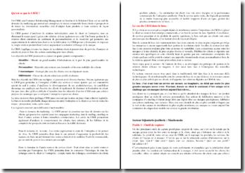 Exemple de Gestion de la Relation Client: Mauboussin