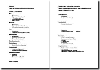 Guide titre professionnel pour le permis categories C