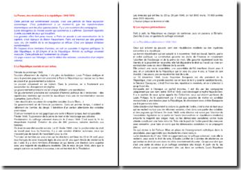 La France, des révolutions à la République: 1848-1879
