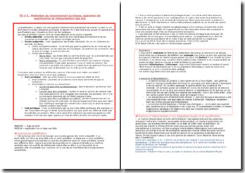 Méthodes du raisonnement juridique, opération de qualification et interprétation des lois