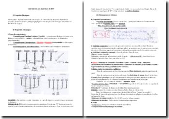 Introduction aux matériaux du BTP