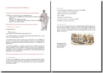 Le citoyen romain sous la République