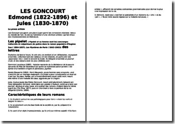 Les Goncourt Edmond (1822-1896) et Jules (1830-1870)