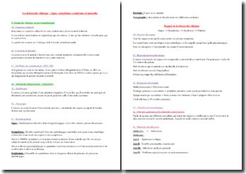 La démarche clinique: signe, symptôme, syndrome et maladie