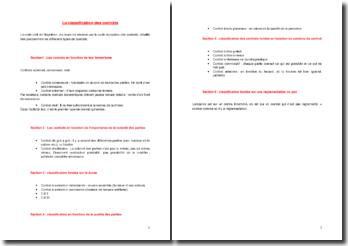 La classification des contrats