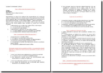 Les plans de dissertation en Droit Constitutionnel Juridicas