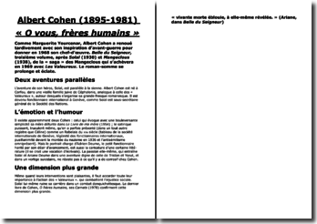 « O vous, frères humains » Albert Cohen (1895-1981)