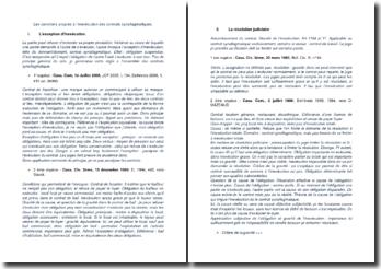 Les sanctions propres à l'inexécution des contrats synallagmatiques