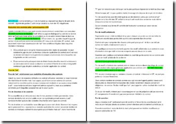 L'exécution du contrat administratif