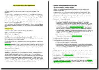 Les critères du contrat administratif