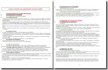 Instrument de paiement et de crédit: le fonctionnement de la lettre de change