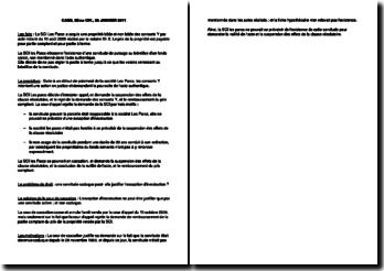 Fiche d'arrêt de la Troisième Chambre civile de la Cour de cassation du 26 janvier 2011 : l'exception d'inexécution